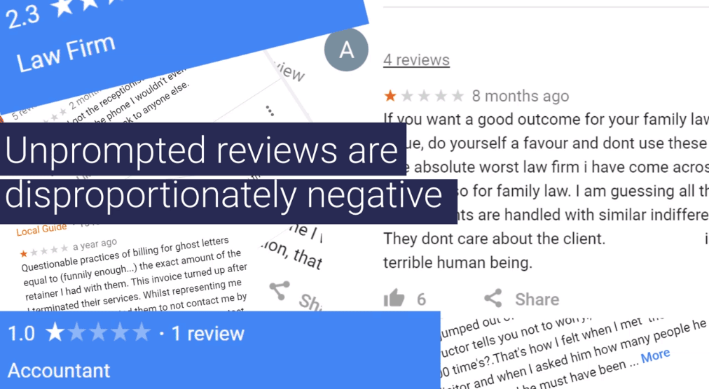 Unprompted reviews are disproportionately negative